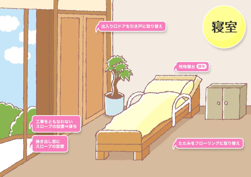 寝室の介護リフォームイメージ