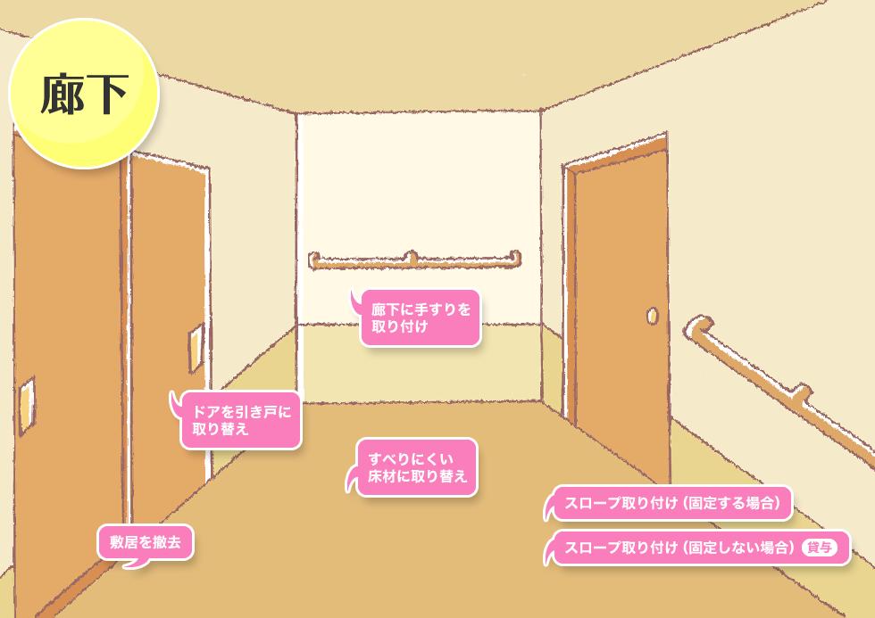 廊下の介護リフォームイメージ