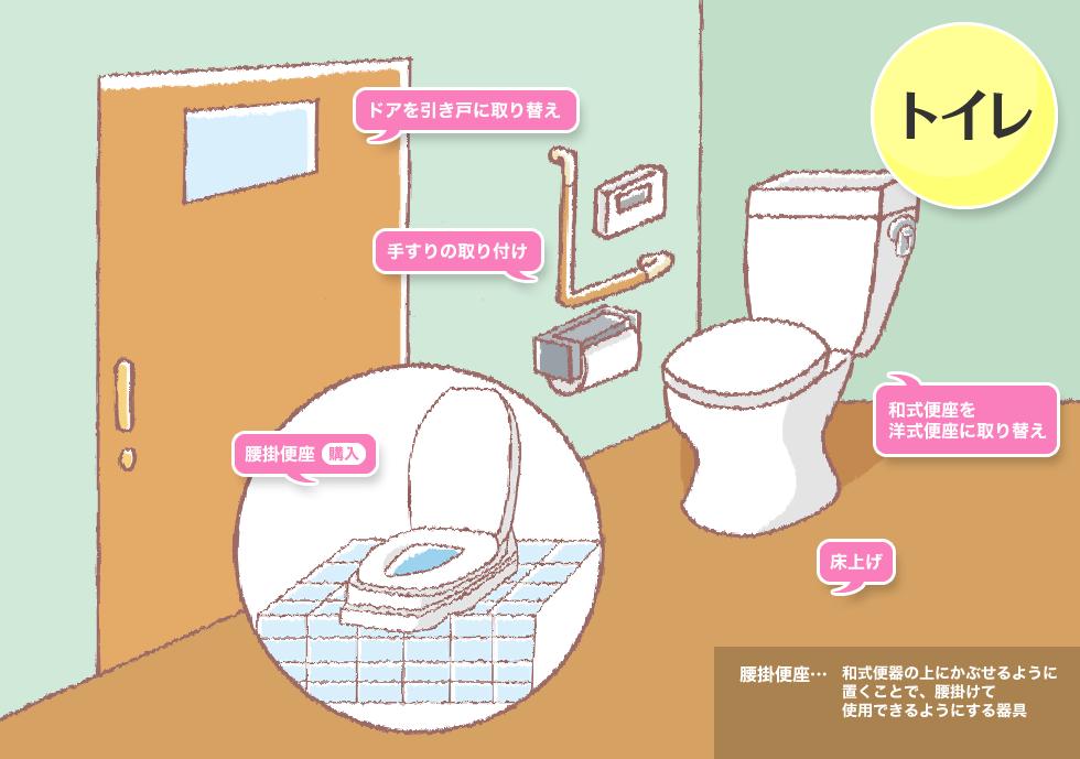 トイレの介護リフォームイメージ